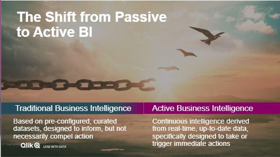 The shift from passive to active BI_QlikWorld